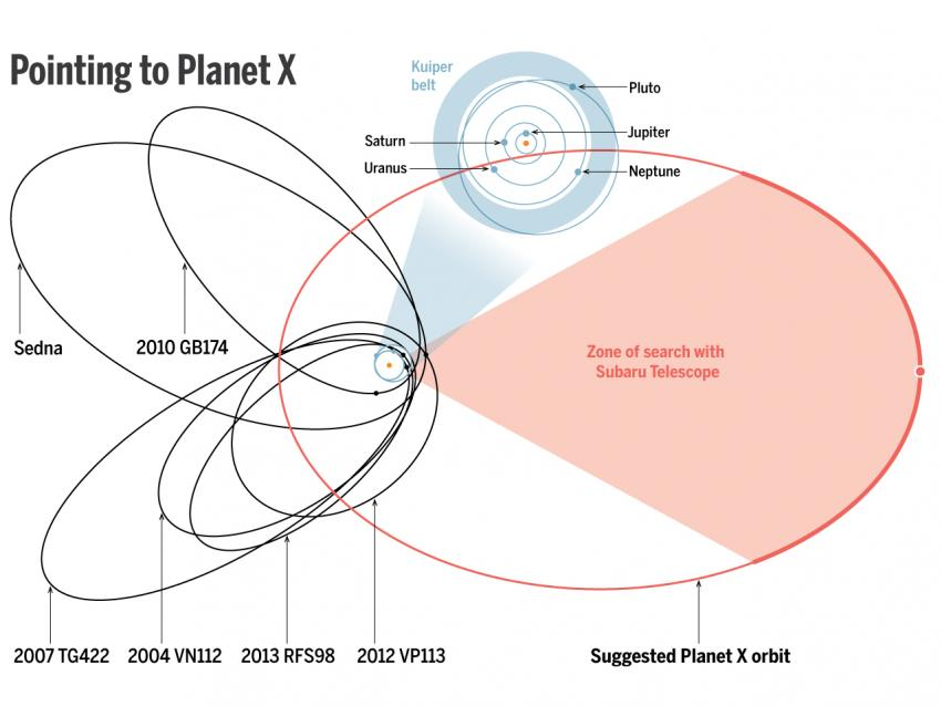 Orbits_1280_PlanetX2
