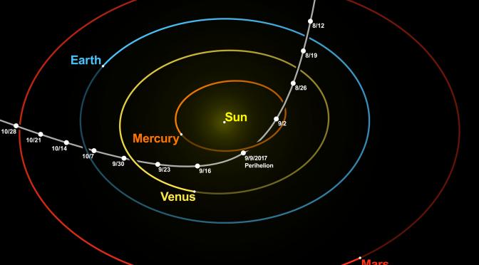 Den interstellare asteroide 'Oumuamua